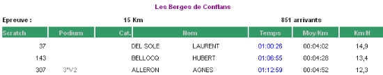bergesconflans.png