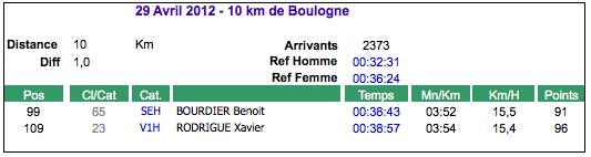 res_10km_boulogne.png