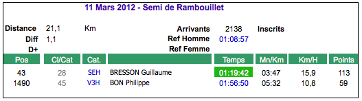 res_rambouillet_2012.png