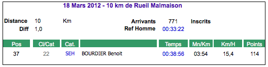 res_rueil_2012.png
